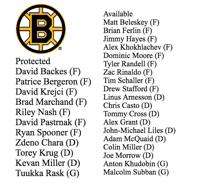 bruins-expansion