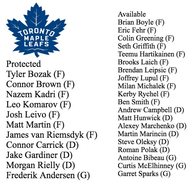 leafs-expansion