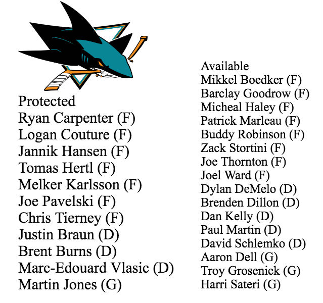 sharks-expansion